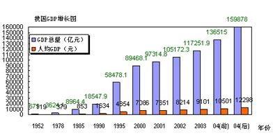 世界各国gdp排名_吉林省人均gdp查