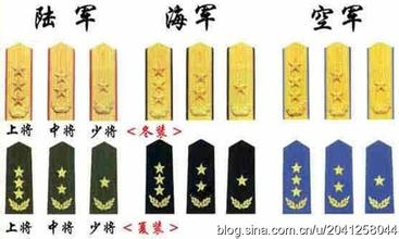 上将军衔等级排名,上将上级是什么级别图片