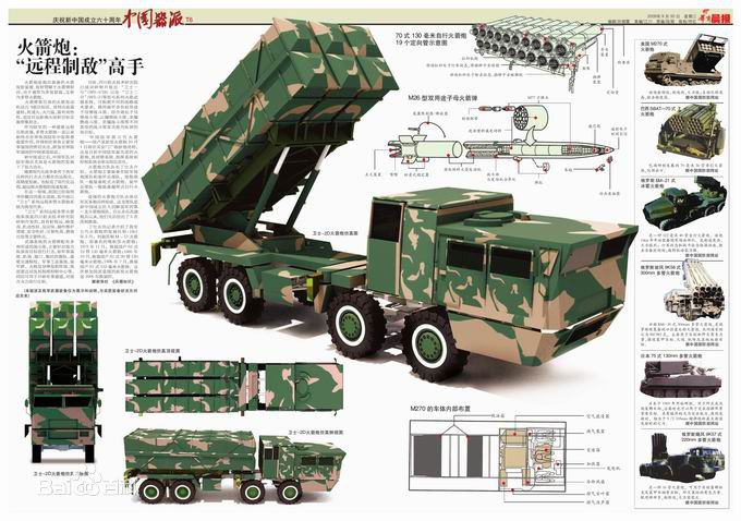 卫士-2d(ws-2d)远程火箭炮_