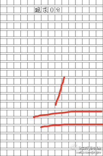 2015年高考零分作文_高考零分作文_近与远真实的虚拟