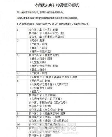 锦绣未央抄袭哪219本书对比图 锦绣未央小说作者秦简抄袭一览表