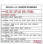 2017湖南卫视跨年晚会有哪些明星完整节目单,主持人谢娜为何缺席