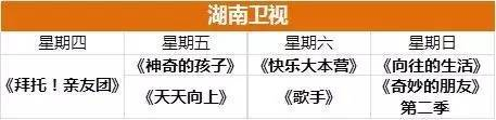 2017最好看的卫视综艺节目编排时间表,2017哪些综艺节目会成炮灰