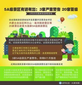 丽江古城景区整改方案具体内容啥时候实施?丽江整改期间还能玩么