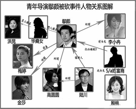 李小冉鄢颇为何分手真相揭秘 李小冉男友鄢颇被砍事件原因曝光