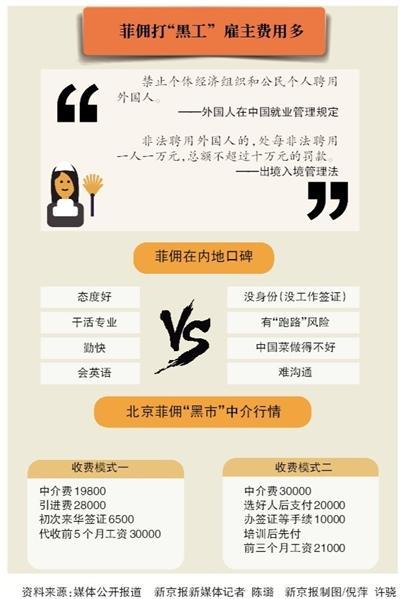 菲佣在中国工作合法吗真能拿到1.3万月薪吗?中国菲佣市场的黑幕