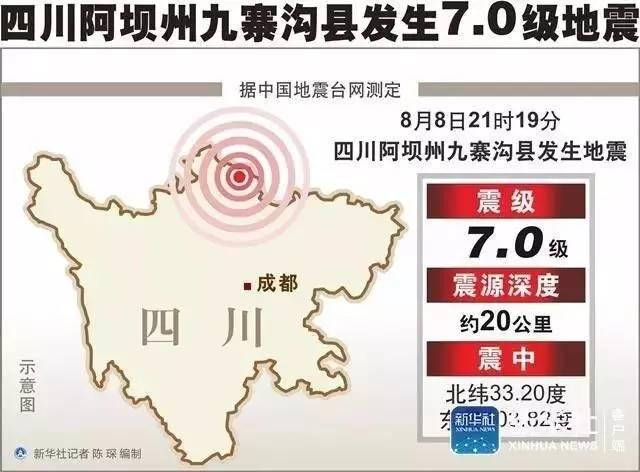 九寨沟地震和汶川地震联系惊人相似之处 九寨沟太危险了老有天灾