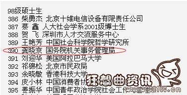龚小京家庭背景曝光父亲是谁简历介绍 龚小京有京东股份吗真相