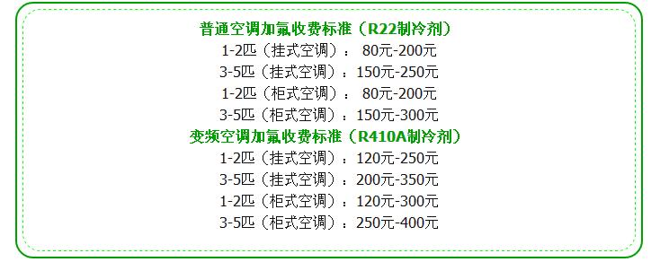 空调多久加氟一次多少钱方法图解,教你看空调加氟压力表详细图解