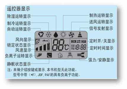 海尔空调遥控器锁住了怎么解锁步骤图解,海尔空调遥控器图标说明
