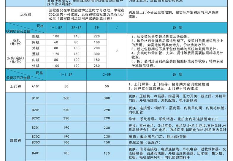 奥克斯空调安装收费标准价格表,奥克斯空调保修几年售后电话号码