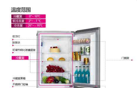 奥马冰箱怎么看档位图几档最省电,奥马冰箱售后服务电话全国网点