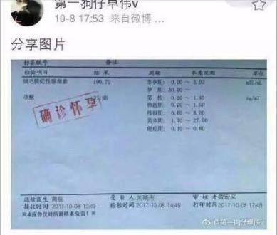 卓伟曝鹿晗女友关晓彤怀孕诊断证明, 鹿晗关晓彤同居细节图片