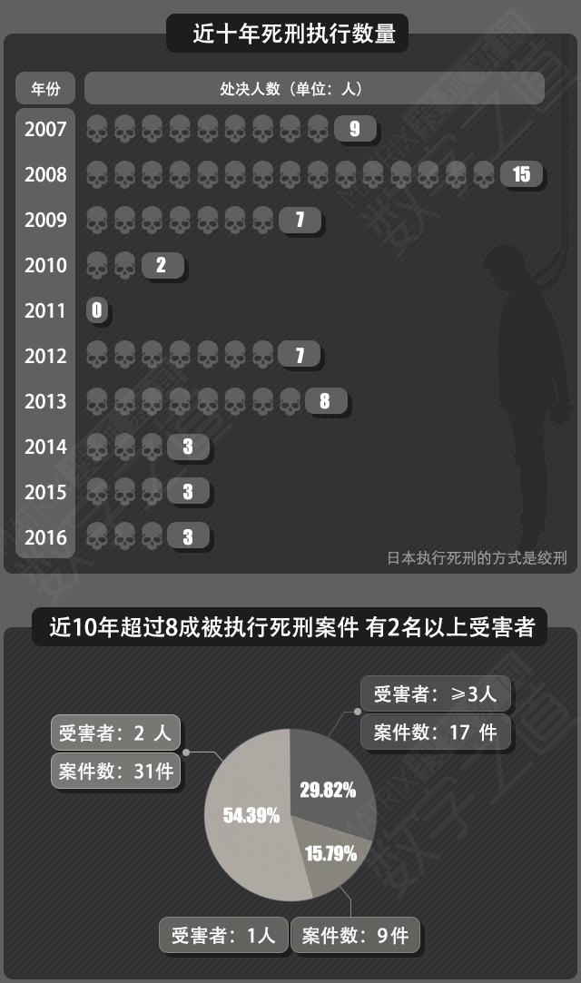 江歌案凶手陈世峰为什么很难判死刑?为何不把陈世峰引渡回国审判?